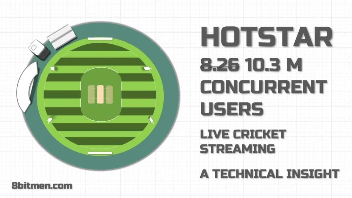 How HotStar Scaled With 10.3 Million Concurrent Users – An Architectural Insight